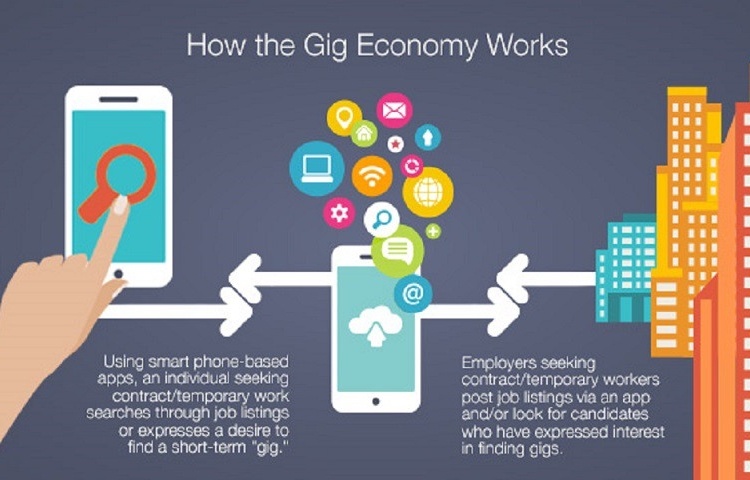 What Does The Gig Economy Mean For Patients Personal